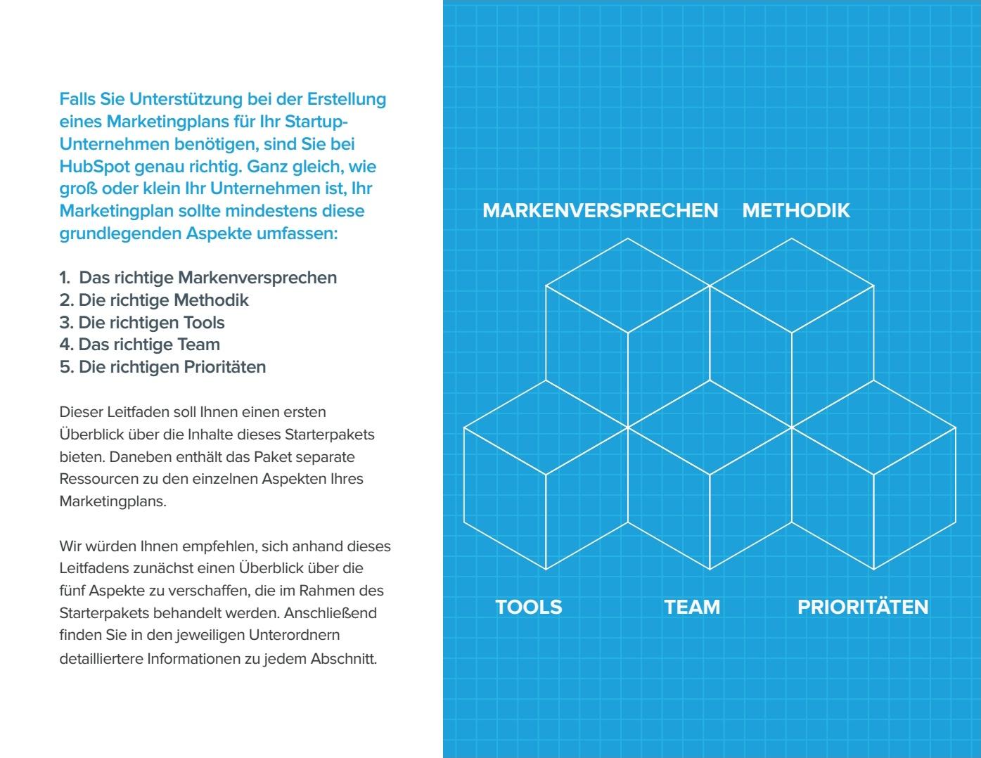 Marketing-Starterpaket für Startup-Unternehmen – Vorschaubild 2