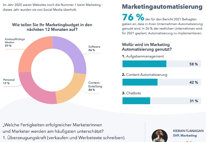 state-of-marketing-screen-3