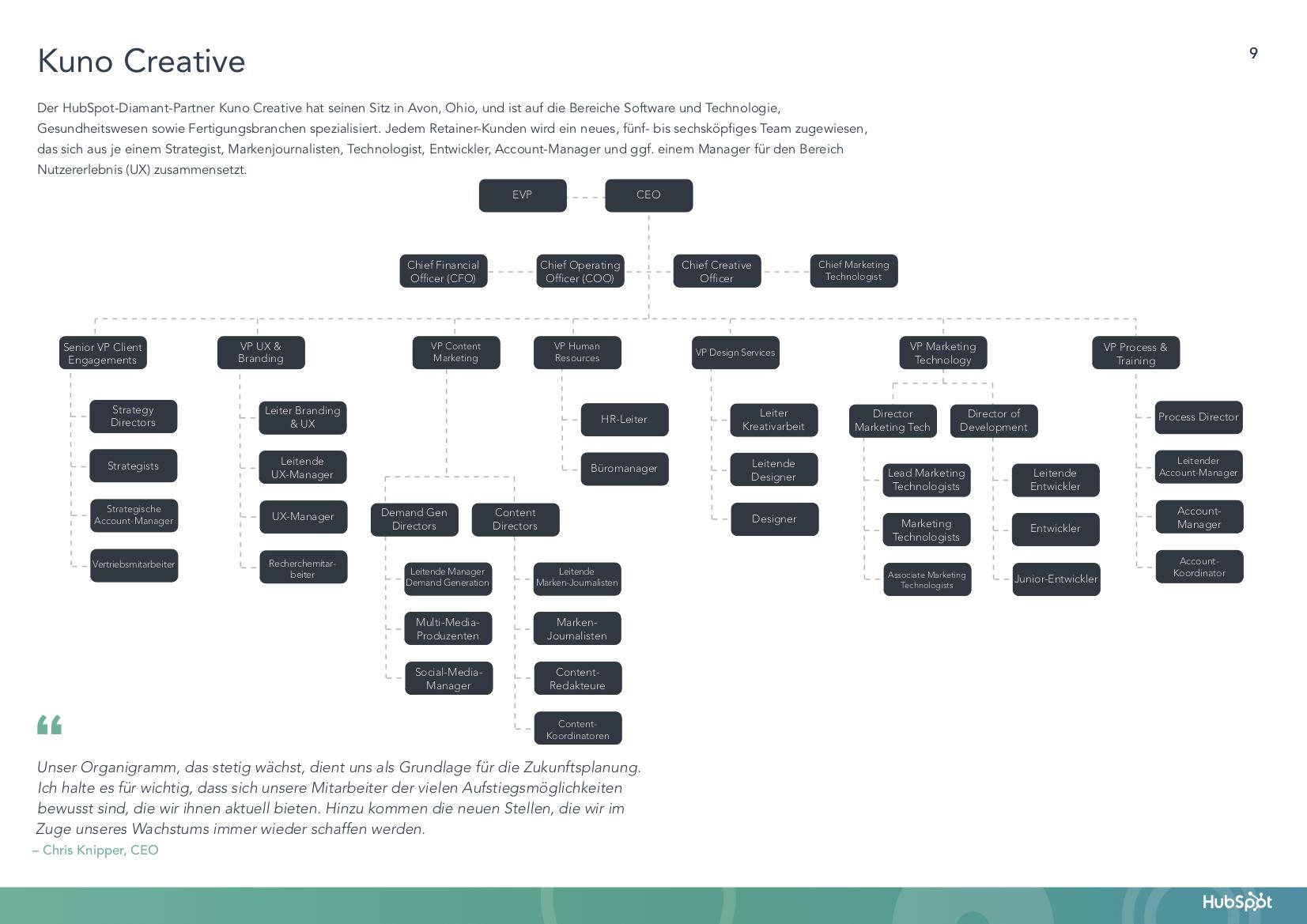 Handbuch-unternehmensstrukturen