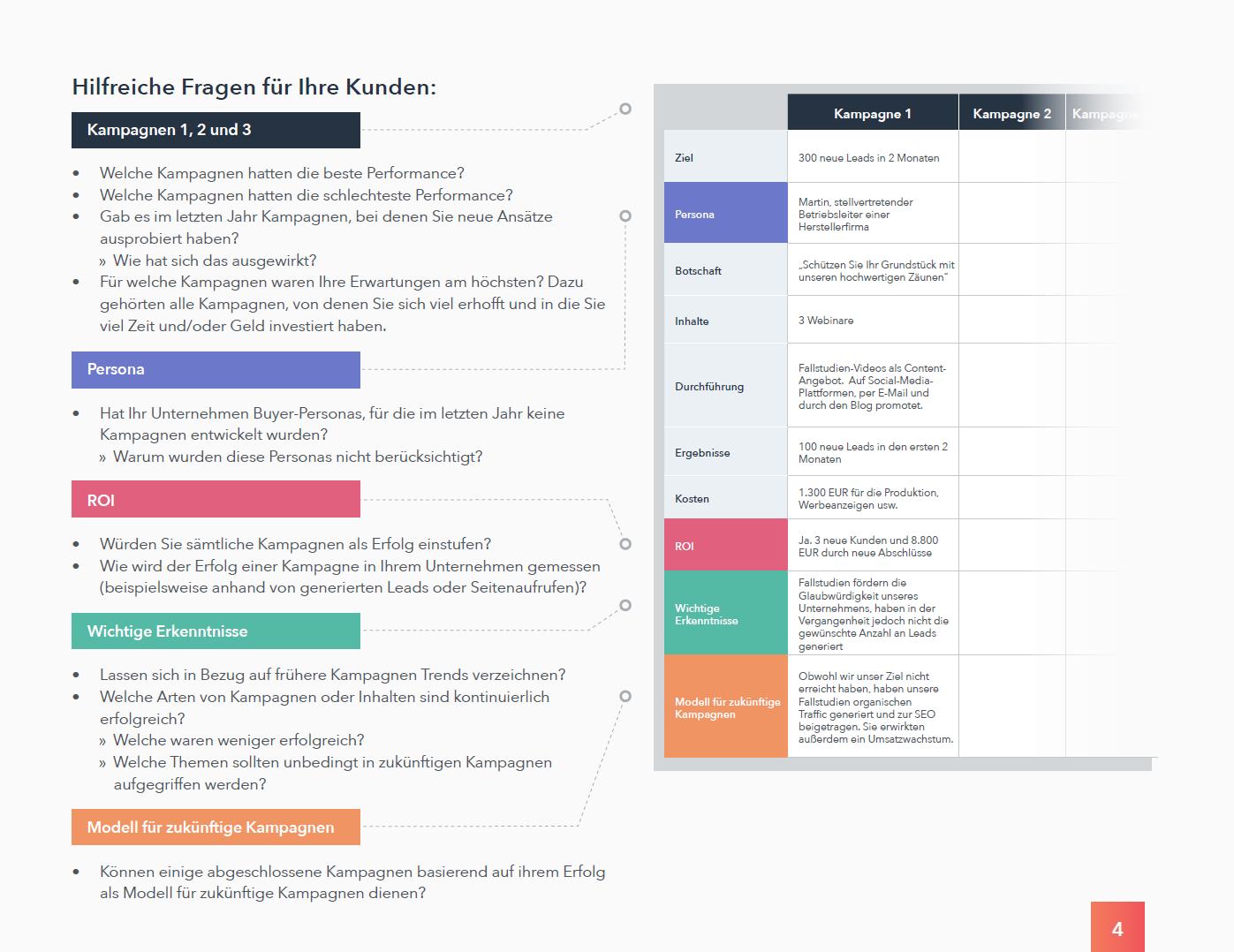 HubSpot - Arbeitsmappe für Marketing-Audits - Vorschau 4