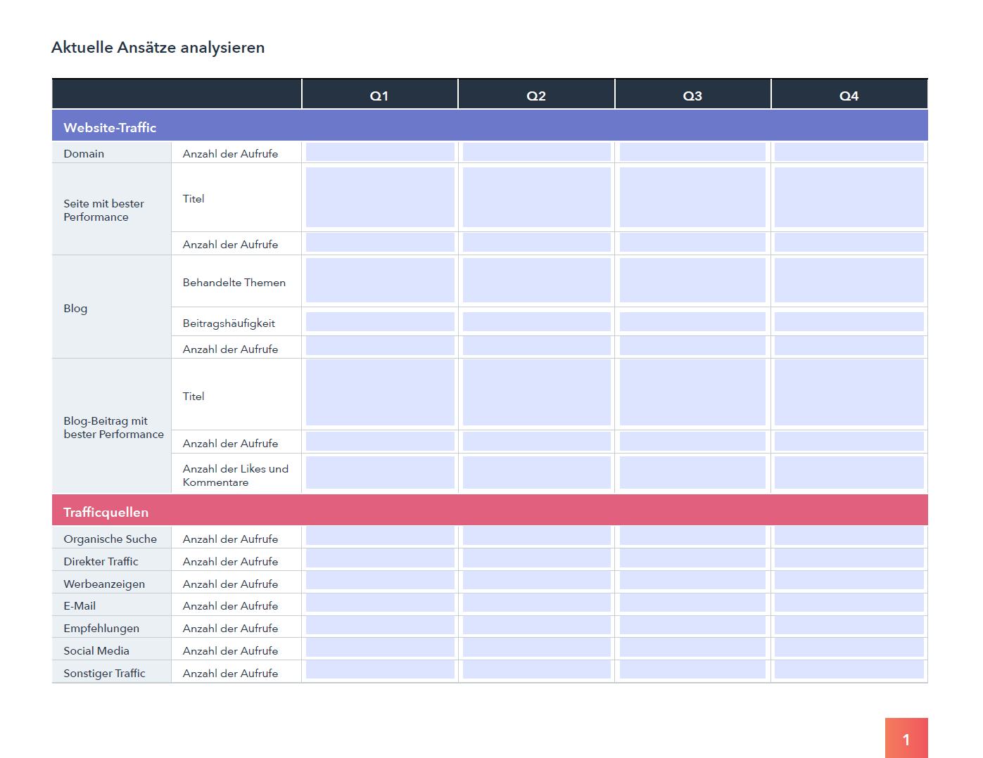HubSpot - Arbeitsmappe für Marketing-Audits - Vorschau 5