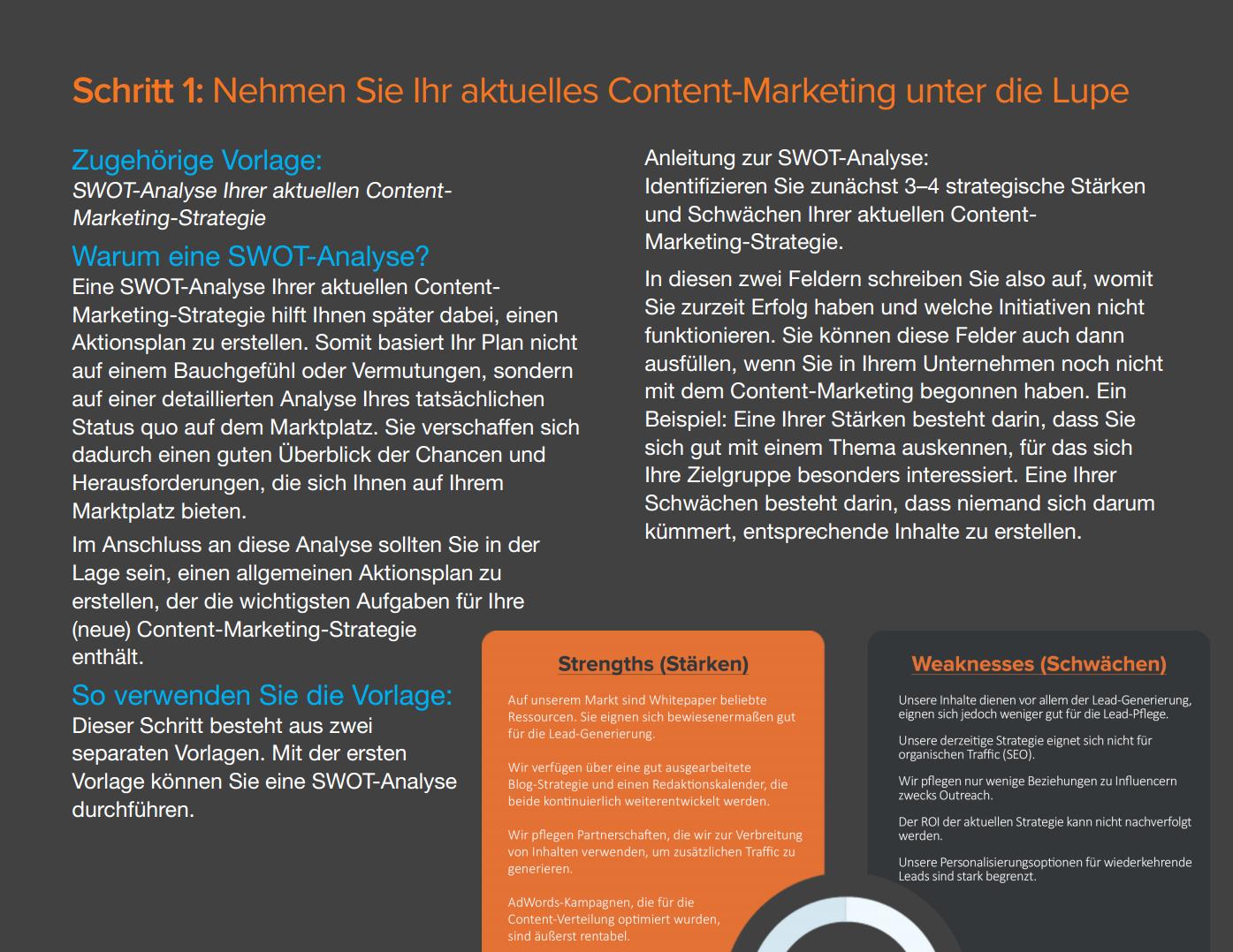 Vorlagen zur Content-Planung Vorschau 2