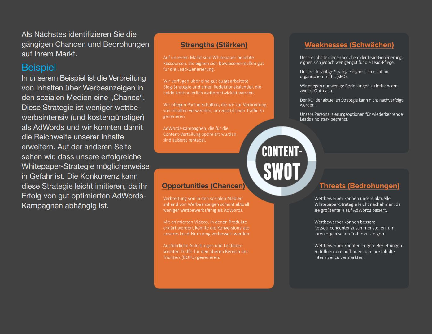 Berühmt Beliebte Powerpoint Vorlagen Bilder - Entry Level Resume ...