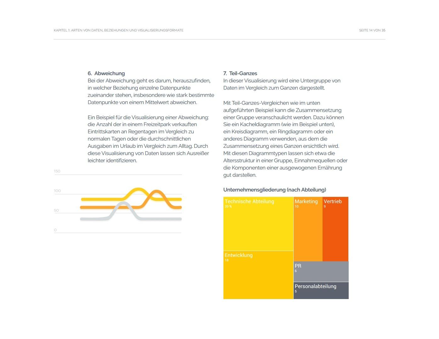 Daten überzeugend präsentieren – Beispielbild 5