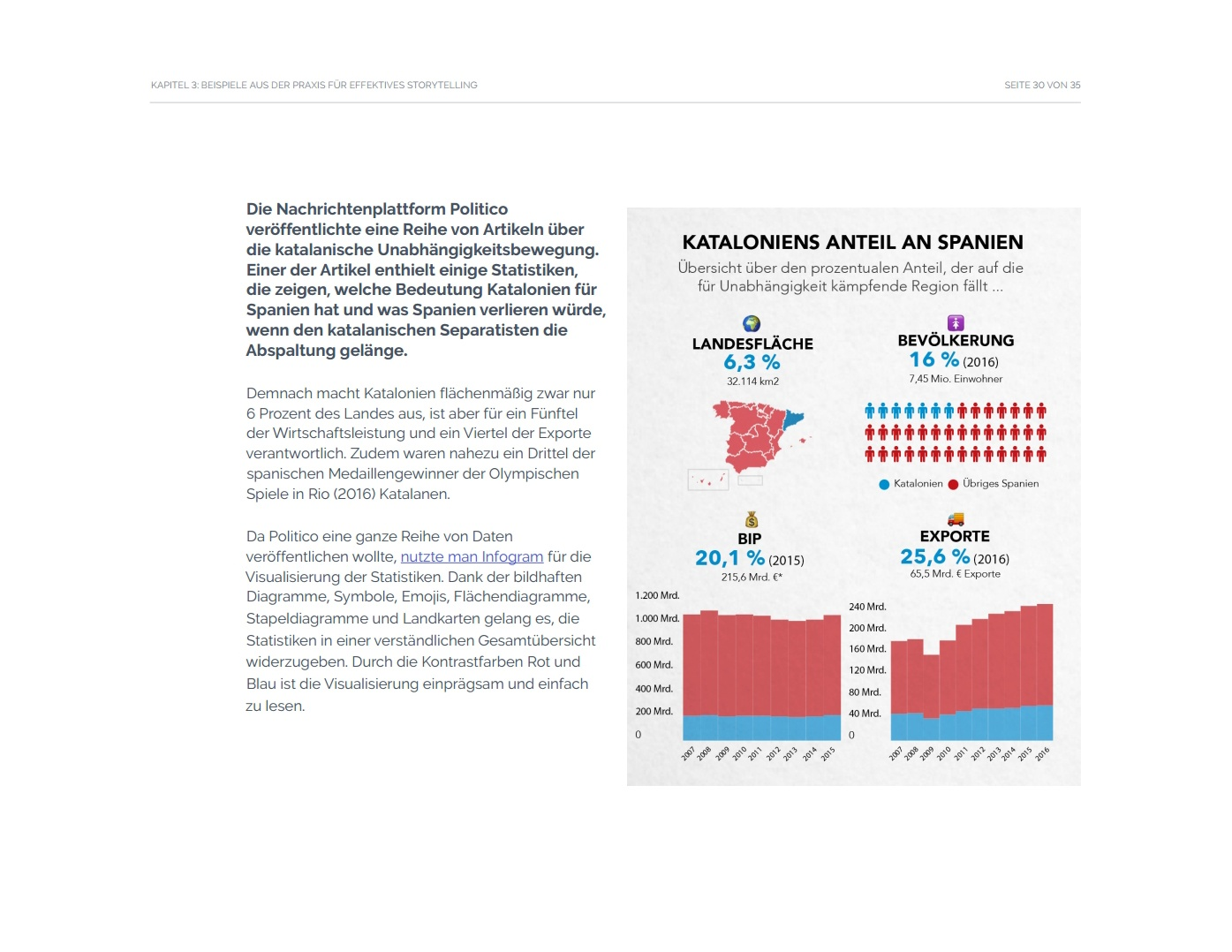 Daten überzeugend präsentieren – Beispielbild 6