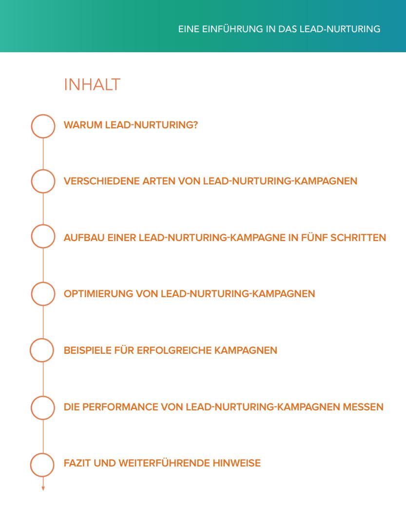 HubSpot – Eine Einführung in das Lead-Nurturing – Vorschaubild 3