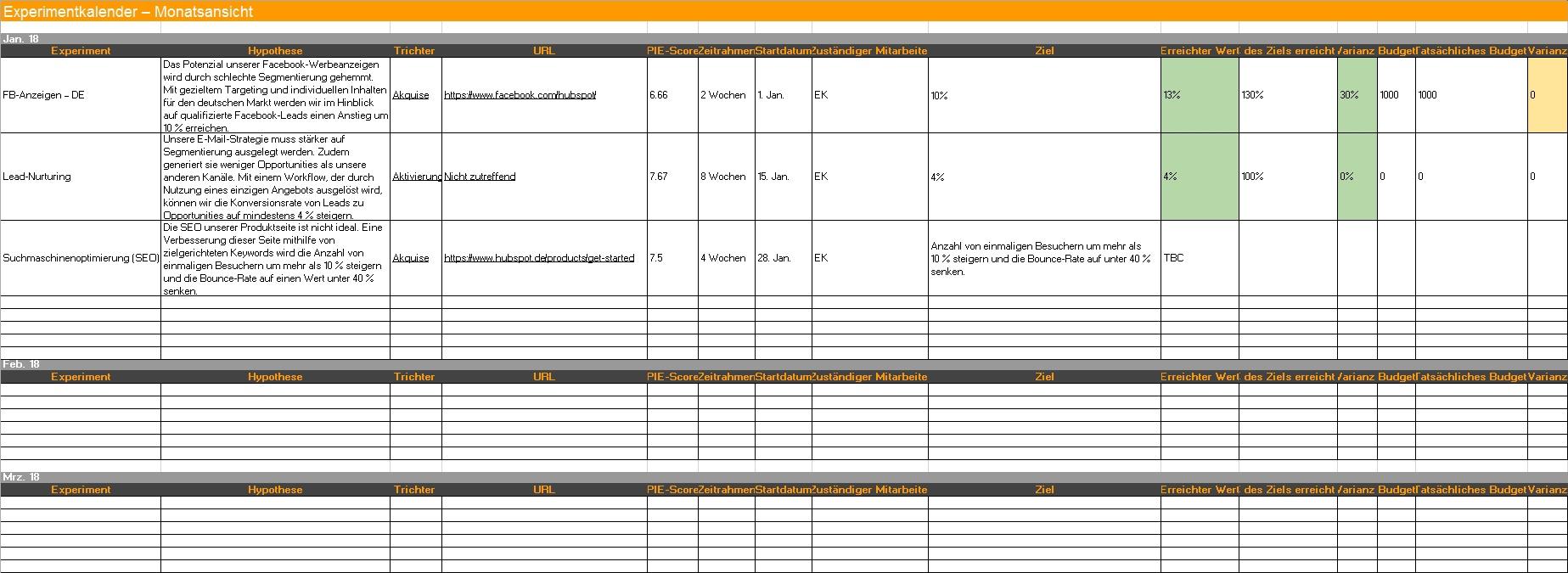 HubSpot - Marketingexperiment-Vorlagen - Beispielbild 1