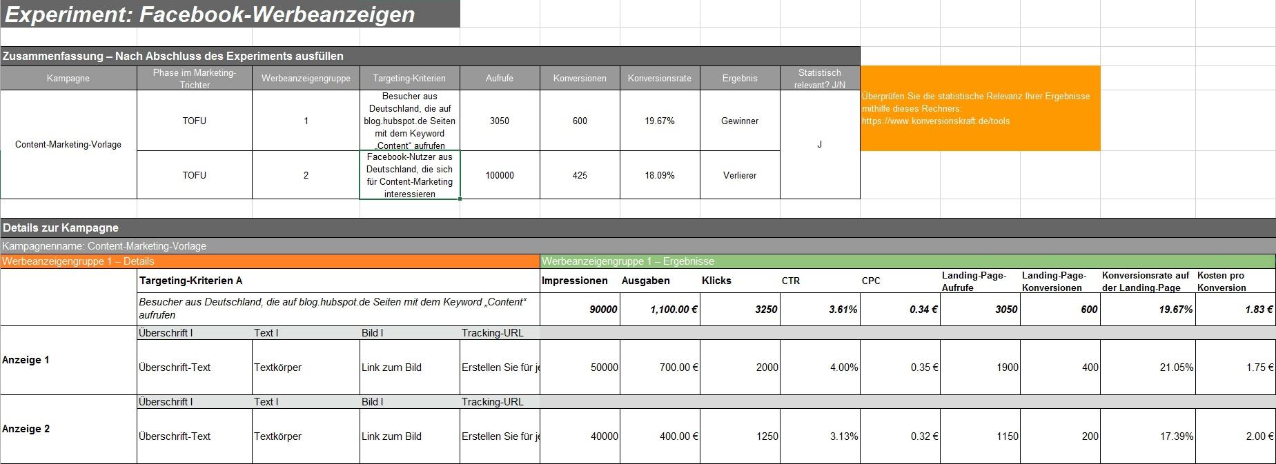 HubSpot - Marketingexperiment-Vorlagen - Beispielbild 4
