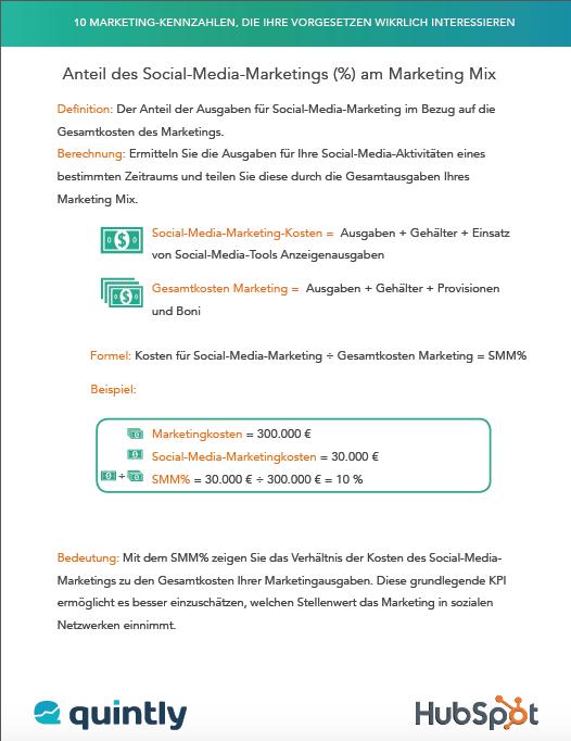 Marketingkennzahlen, die Ihre Vorgesetzten wirklich interessieren | HubSpot | Vorschaubild 2