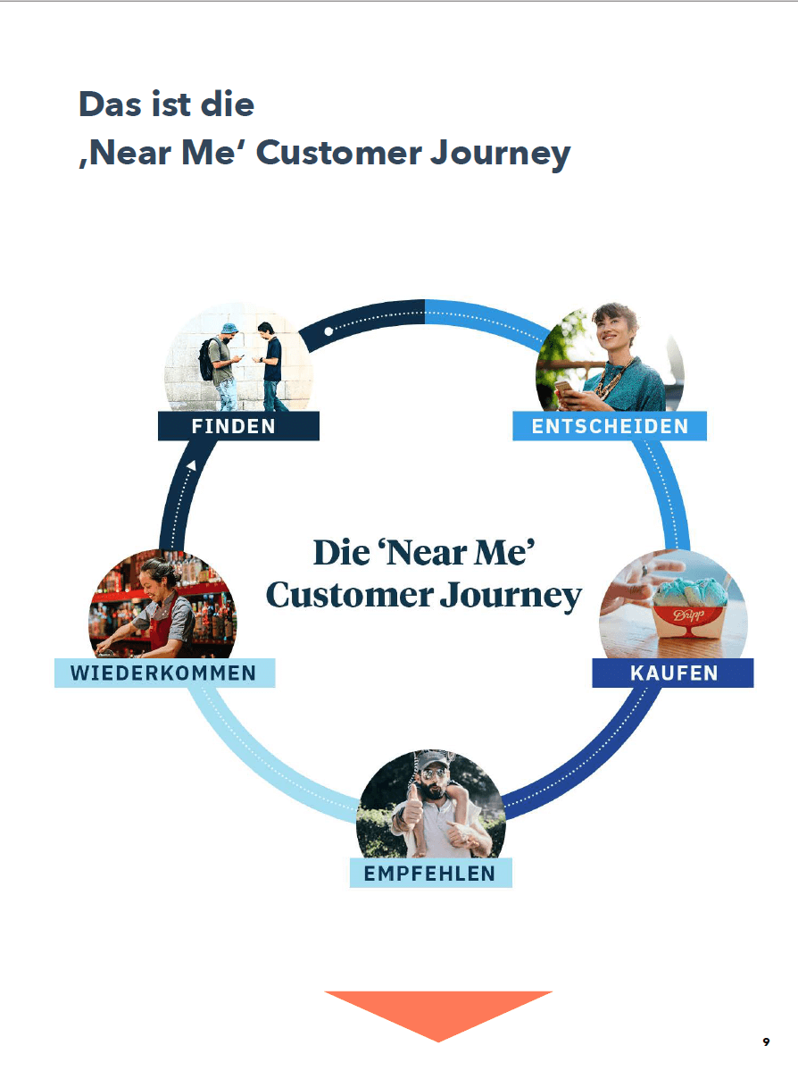 Near Me Customer Journey