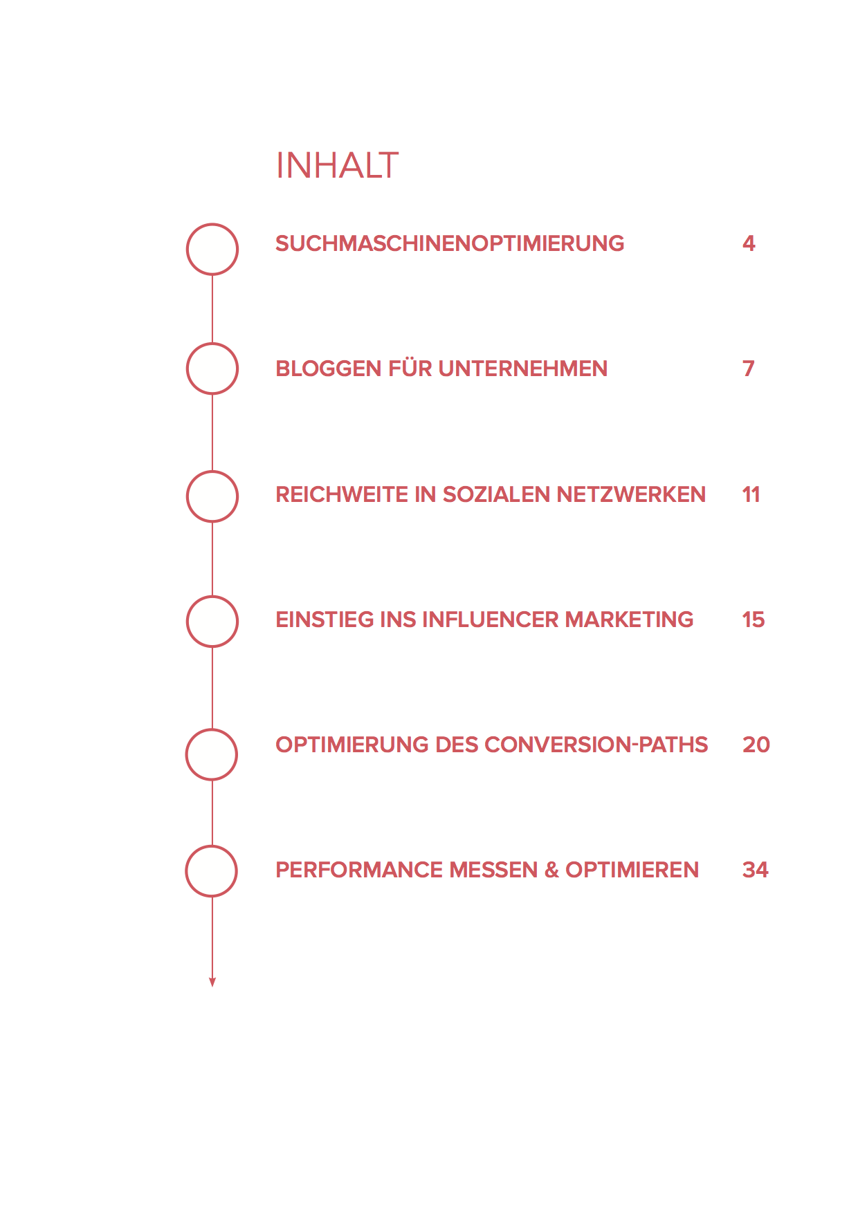 HubSpot – Warum digitales Marketing? – Vorschaubild 2