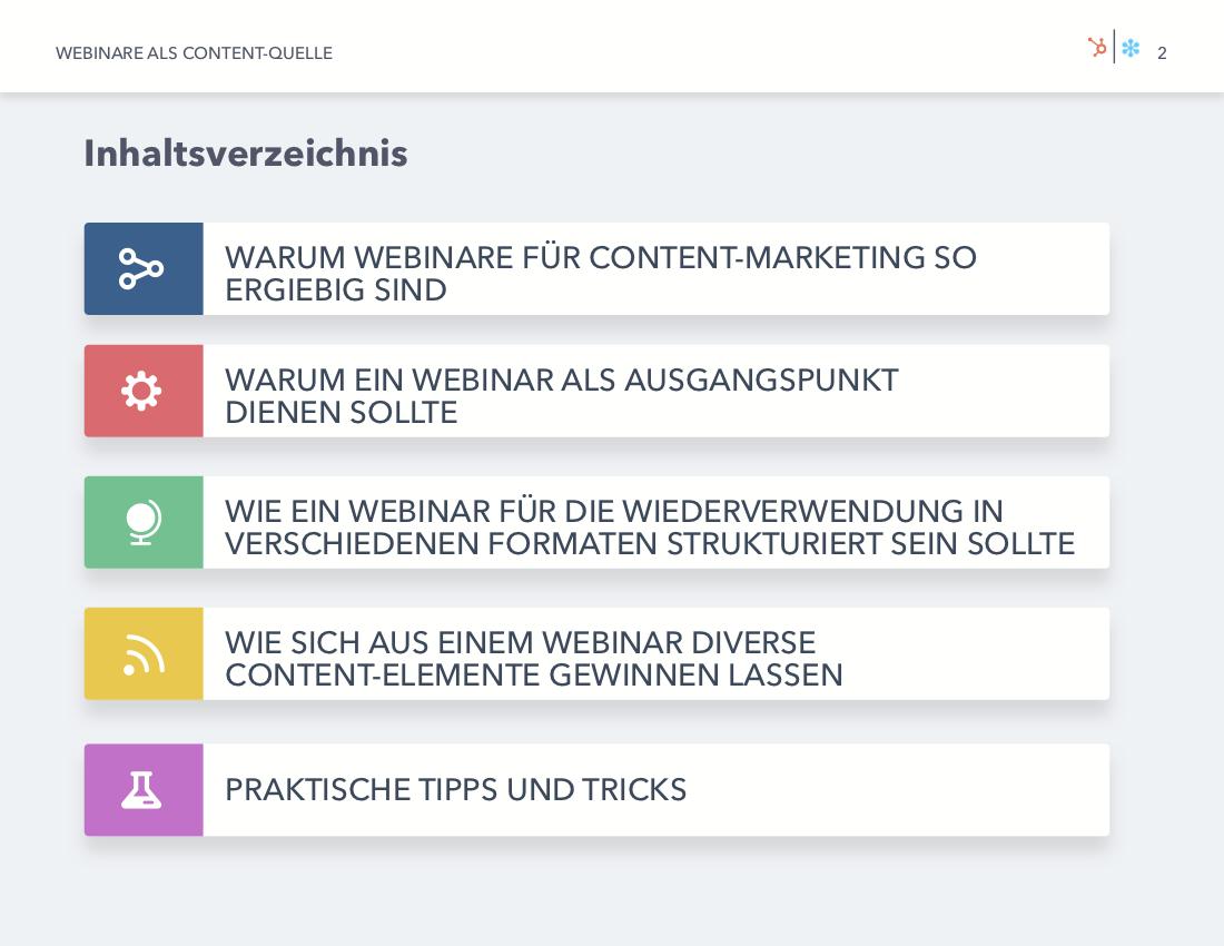 GoToWebinar & HubSpot | Webinare als Content-Quelle | Vorschaubild 2