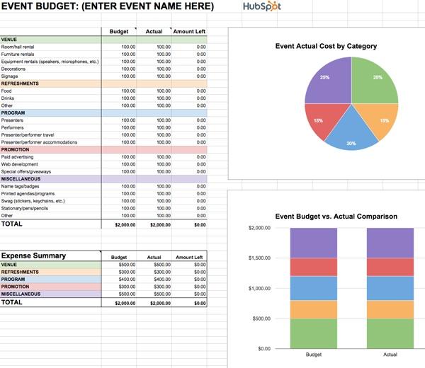 Kostenloser Download: 8 Vorlagen für die Verwaltung von Marketingbudgets