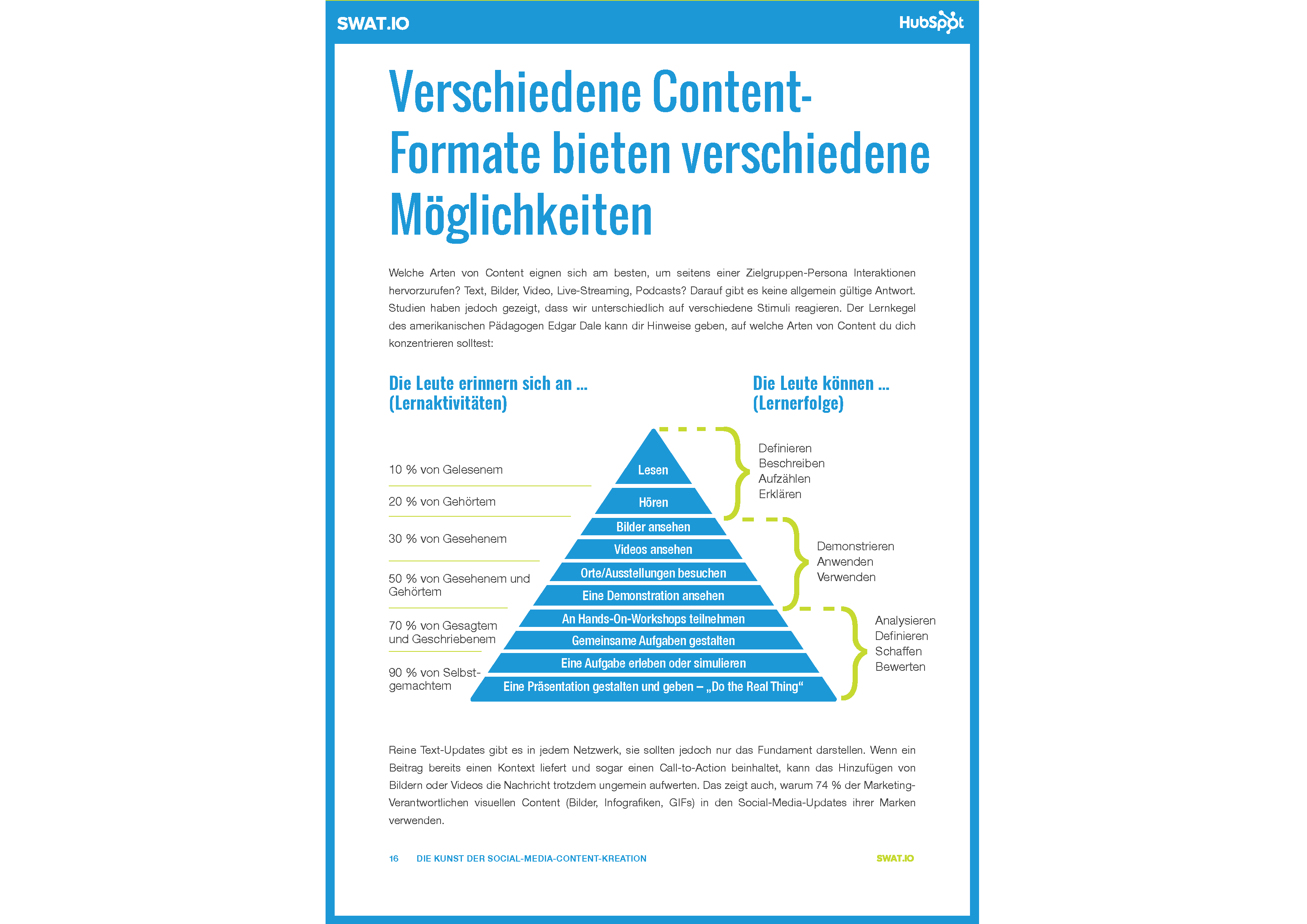 Die Kunst der Social Media Content-Kreation