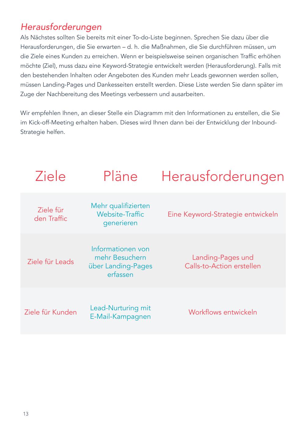 HubSpot – Onboarding für neue Kunden – Vorschaubild 4