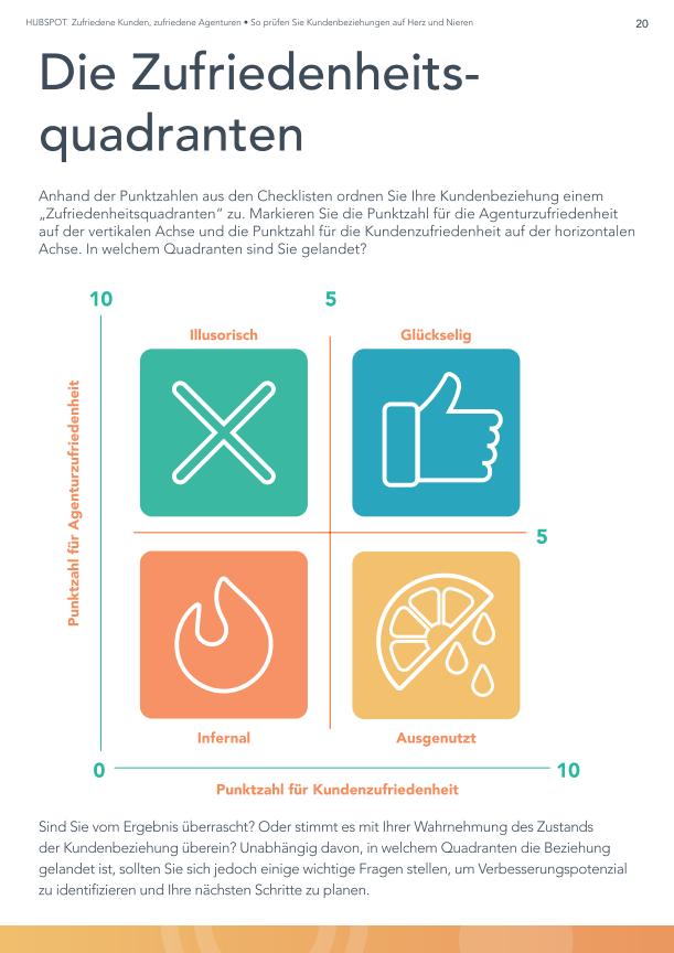 HubSpot – Zufriedene Kunden, zufriedene Agenturen – Vorschaubild 3